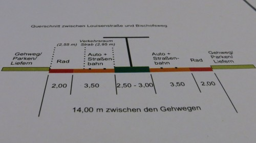 Die Variante 8.1 stammt in wesentlichen Zügen von den Grünen.