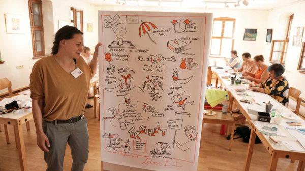 """Beim Biografieworkshop hat Liane die Gedanken der Teilnehmenden zum Thema """"Freiheit"""" grafisch dokumentiert."""