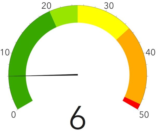 Corona-Ampel des Gesundheitsamtes - Stand: 13. September 2020
