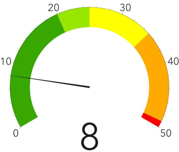 Corona-Ampel des Gesundheitsamtes - Stand: 27. September 2020