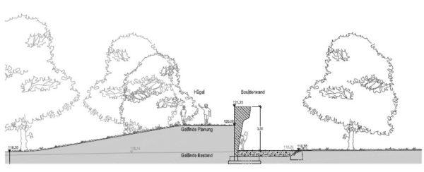 Geplanter Boulderhügel auf dem Alaunplatz