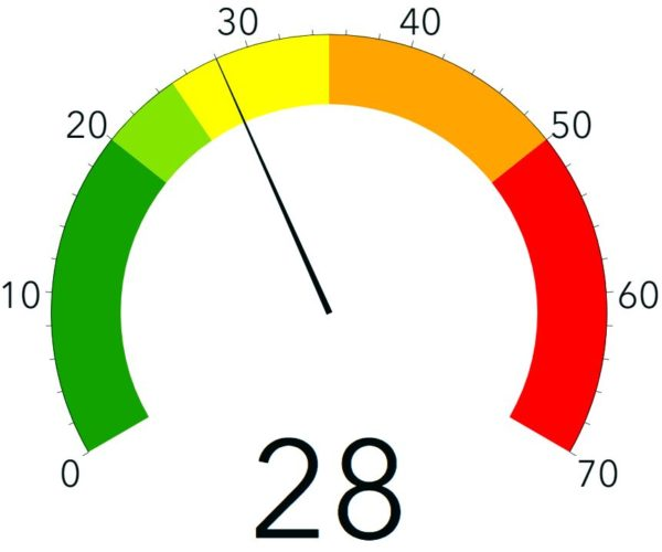 Corona-Ampel des Gesundheitsamtes - Stand: 15. Oktober 2020