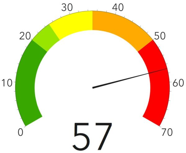 Corona-Ampel des Gesundheitsamtes - Stand: 23. Oktober 2020