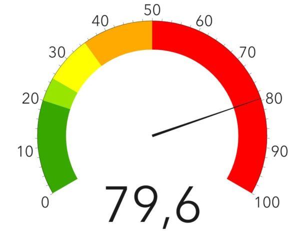 Corona-Ampel des Gesundheitsamtes - Stand: 29. Oktober 2020