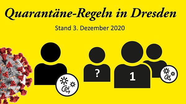 Neue Quarantäneregeln ab 4. Dezember 2020