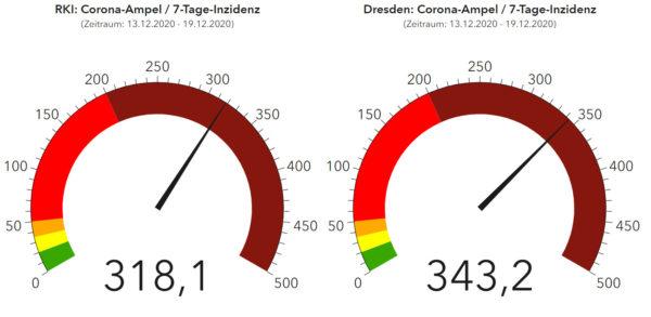Corona-Ampeln RKI und Gesundheitsamt Dresden - Stand: 20. 12. 2020
