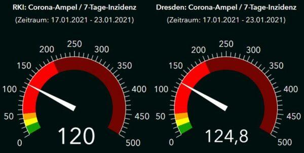 Corona-Ampeln RKI und Gesundheitsamt Dresden - Stand: 24. Januar 2021