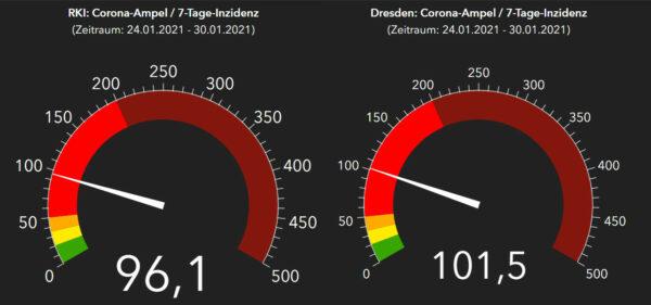 Corona-Ampeln RKI und Gesundheitsamt Dresden - Stand: 31. Januar 2021