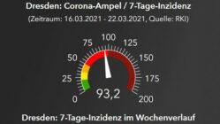 RKI-Corona-Ampel vom Dienstag, 23. März 2021