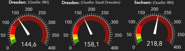 Corona-Ampeln für Dresden und Sachsen - Stand: 25. April 2021