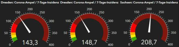 Corona-Ampeln für Dresden und Sachsen - Stand: 2. Mai 2021