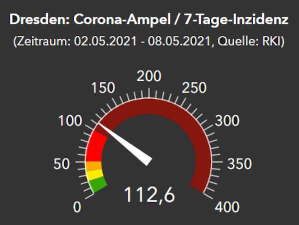 Corona-Ampel für Dresden - Quelle: RKI