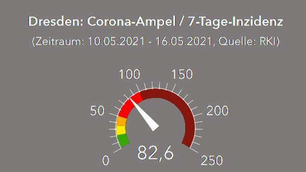 Corona-Ampel des RKI - Stand 17. Mai 2021