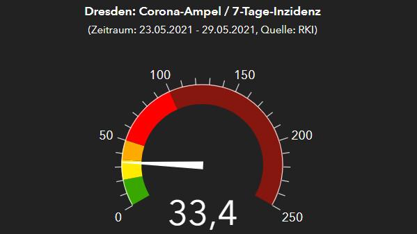 Corona-Ampel nach Zahlen des RKI vom 30. Mai