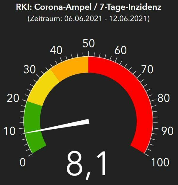 Corona-Ampel nach Zahlen des RKI vom 13. Juni