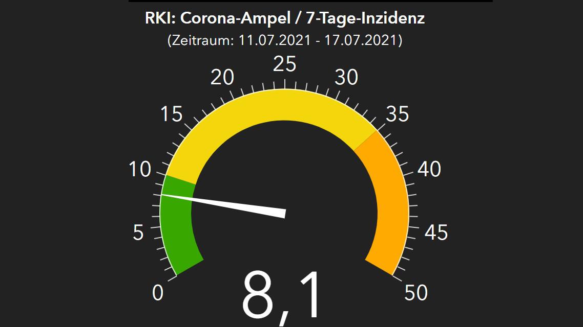 RKI-Ampel für Dresden